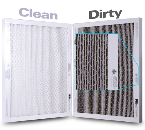 The Difference Between a Clean and Dirty Air Filter