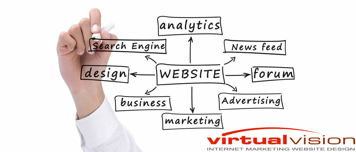 Virtual Vision sells proven Fluid Website Design Support.