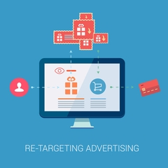 Virtual Vision recently launched Adroll Retargeting for GBagz Gear