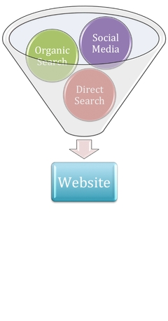 Tuesday Tip- How Did Visitors Find Your Website?